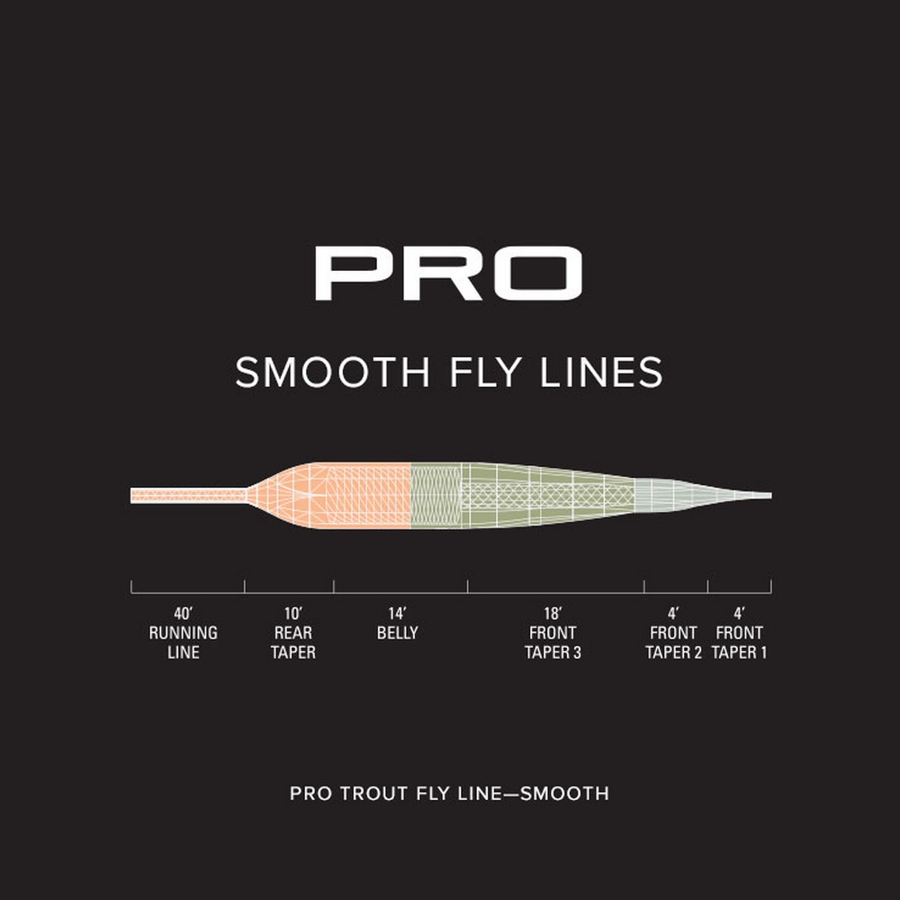 Orvis Pro Trout Smooth